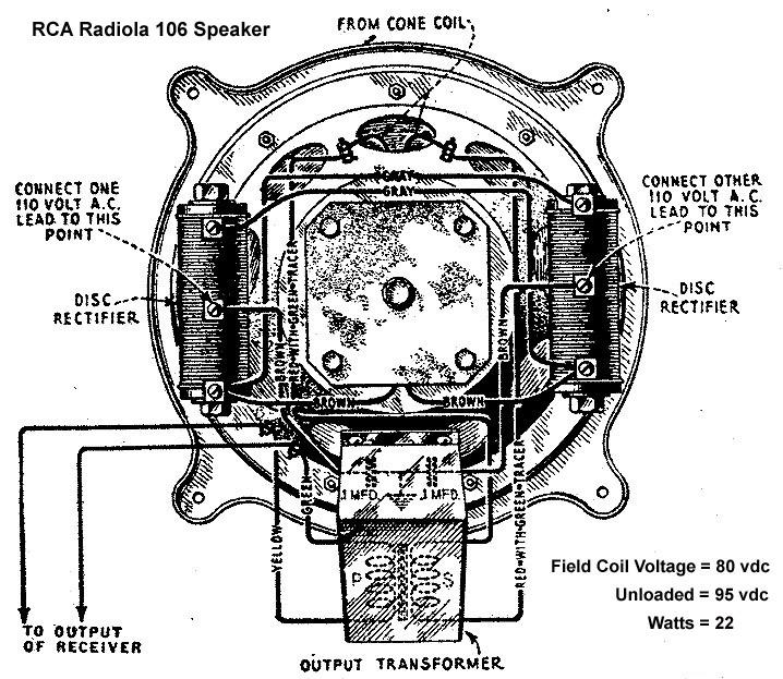 antique rca 106 loud speaker c1925 theremin tapestry radio